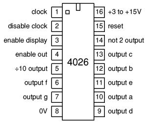 Микросхема CD4026BE