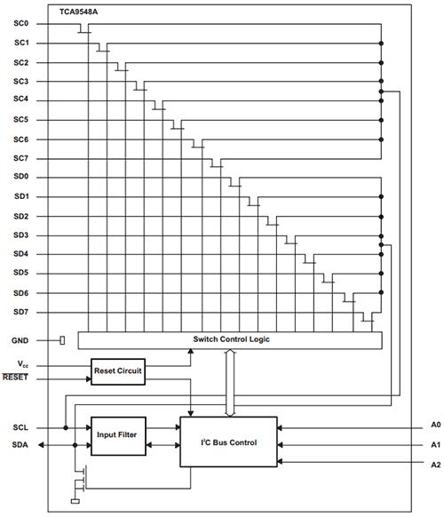 Модуль TCA9548A 8-канальный коммутатор (I2C)